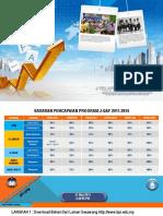 Manual E-pelaporan 2013