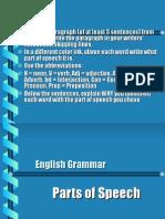 Parts of Speech Ppt