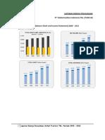 analisis laporan keuangan PT Telekomunikasi Indonesia Tbk 2008 - 2012