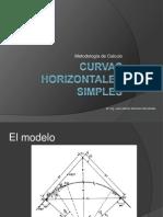 Curvas Horizontales Simples