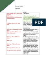 TPC Script