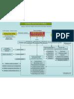 Sistema Educativo PDF