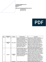 128907993 Interpretare Inventarul de Interese Holland (1)