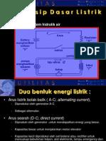Penyediaan listrik