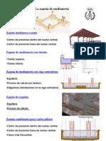 Zapata Medianera PDF