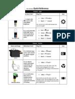 Arts & Bots Component Reference Sheet (version 2)