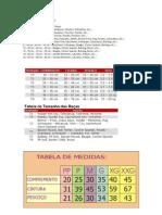 TABELA DE TAMANHOS E RAÇAS