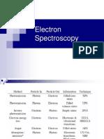 Electron Spectroscopy1111