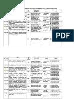Registro Tesis Postgrado Octubre2012