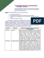 SCM Assignment iACT Module2