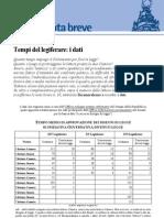 Nota Breve - Tempi del legiferare Parlamento Italiano