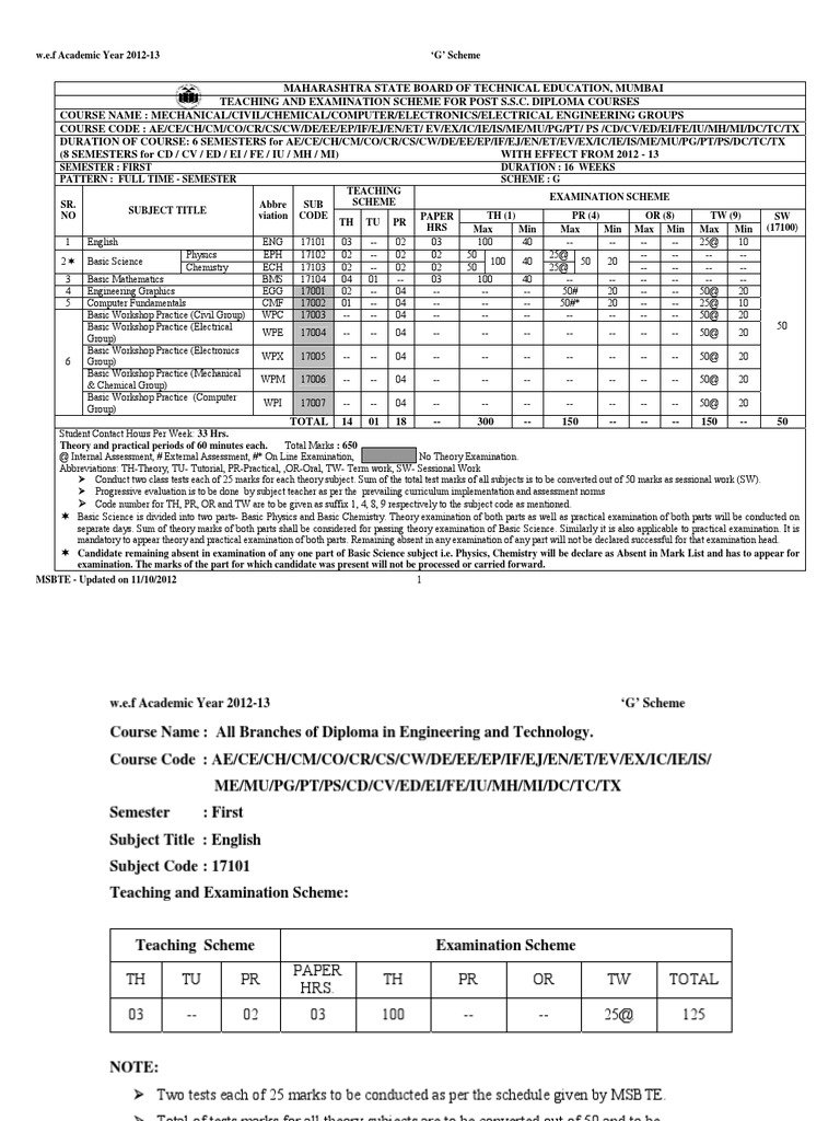 G Scheme First Semester Curriculum All Branches 03012013