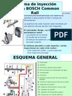 S14 Common Rail