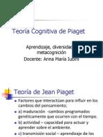 Teoría Cognitiva de Piaget