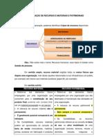 ADMINISTRAÇÃO DE RECURSOS E MATERIAIS E PATRIMONIAI1