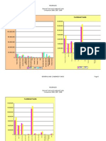 Revenue History Chart