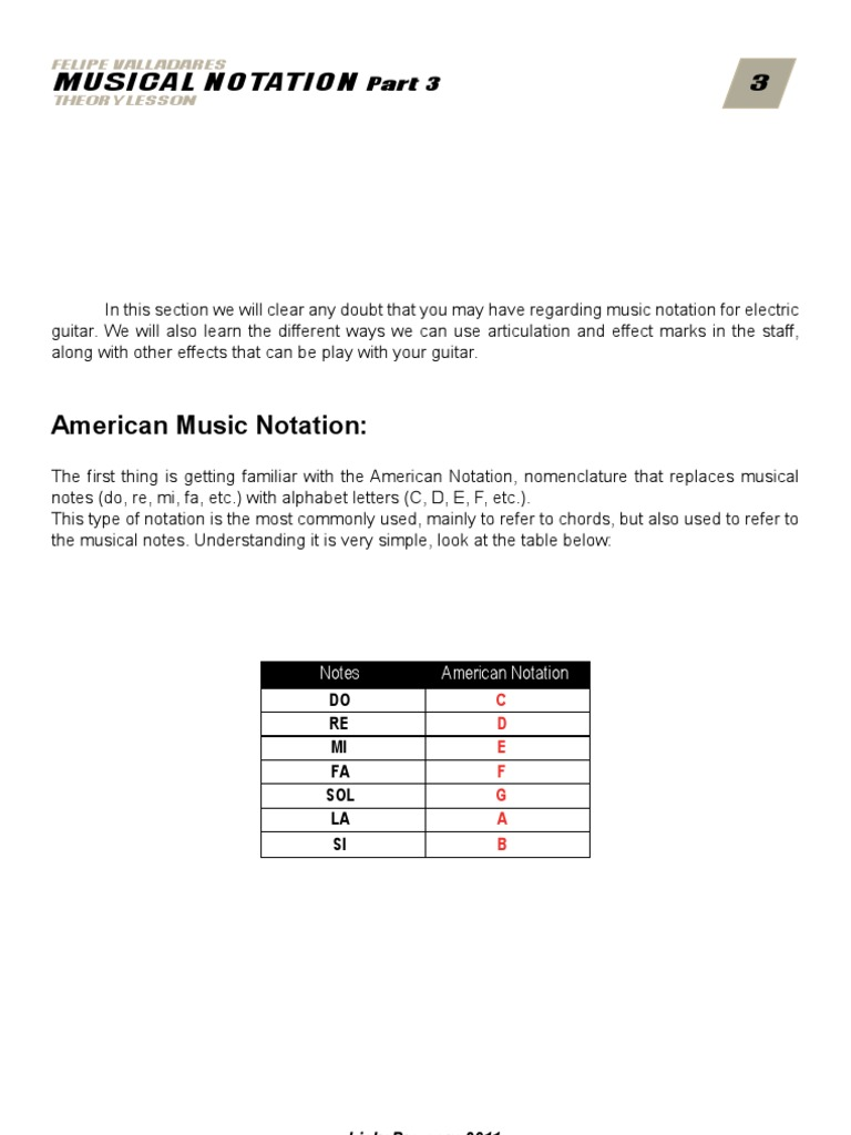 003 Musical Notation Part 3 Musical Notation String Instruments