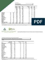 Roanoke Park Tree Inventory iTree Reports
