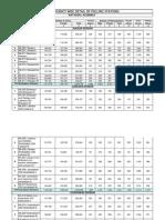 Voters_Sindh_NA.pdf