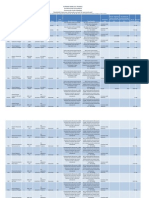 STF-Dados de Repercussao Geral Final
