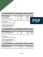 Summary of LDDAP