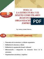 Hurtado, A. (2013)  CAP. 14 La estructura y el diseño como pilares básicos de la organización de las empresas