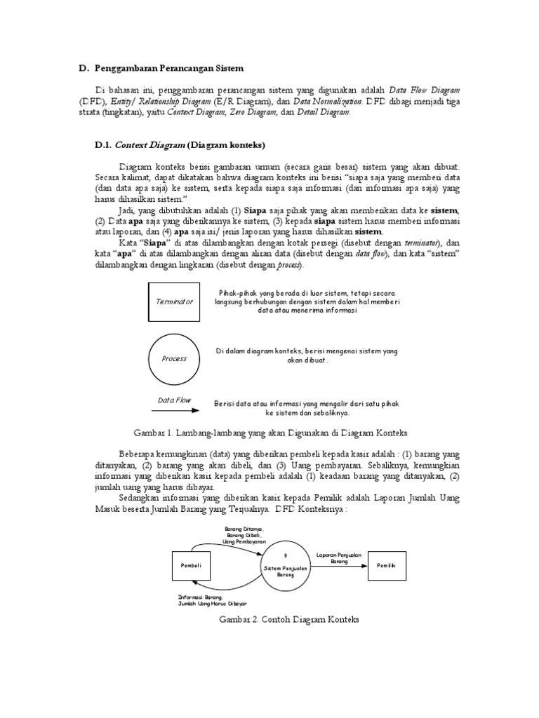 Perancangan sistem dfd ccuart Gallery