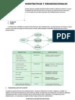 Funciones Administrativas y Organizacionales