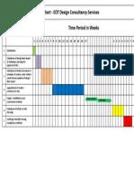 Bar Chart.docx