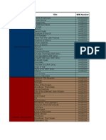 WOD Book Checklist
