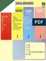 Alimentatie Sanatoasa Combinarea Alimentelor PDF