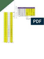 Test Result Item Analysis 2013