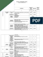 Planul Calendaristic I-II