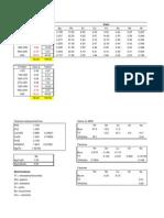 análisis modal (posgrado)