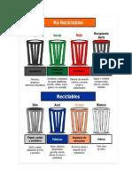 Canecas de Clasificacion de Residuos