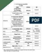 Lista de libros de 2º de Educación Primaria