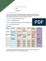 PROPUESTA ACTIVIDAD INTEGRADORA CIERRE DE SEMESTRE.docx