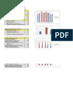 Informe Meci Auditoria III- Marilia Flores Galvan
