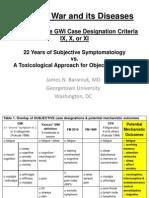 "Presentation – Dr. James Baraniuk - IOM Gulf War Illness ""CMI"" Panel."