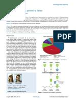 Dialnet-Profarmacos-3300616