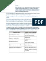 Campos Formativos y Competencias