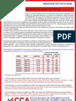 Ajuste_dos_reles_nas_chaves_magneticas.pdf