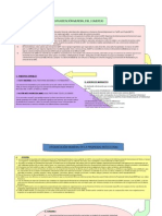 PI Modulo I Parte 2 Curso de Propiedad Intelectual e Industrial