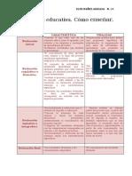 actividad 2 la evaluación