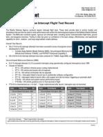 US Ballistic Missile Defense Intercept Flight Test Record