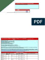 OBIEE CErtification Matrix