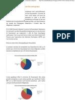 Investment Banker Paris.com_ La structure de financement des entreprises françaises