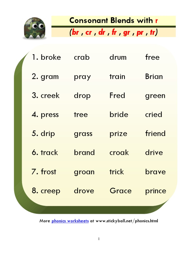 English Phonics Lesson: u0026#39;br/cr/dr/fr/gr/pr/tru0026#39; - Word List ...