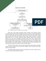 Rencana Pemeriksaan Radiologic Ikterus Obstruktif