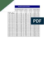 Salarios Para Tecnicos Estimado 2013